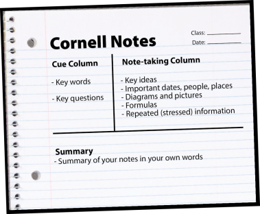 Nina Bourne, Cornell Note-Taking System, 2015, Learnu